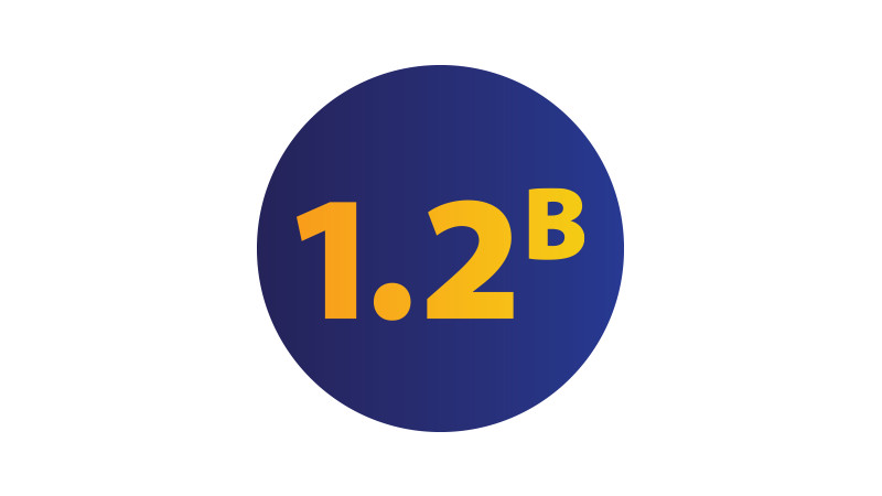 Illustration of a blue circle with the text '1.2B' in the center.